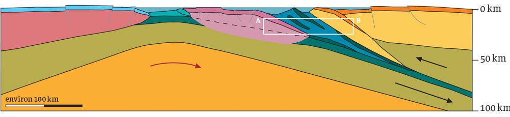 Coupe transversale des plaques tectoniques, il y a 60 millions d'années