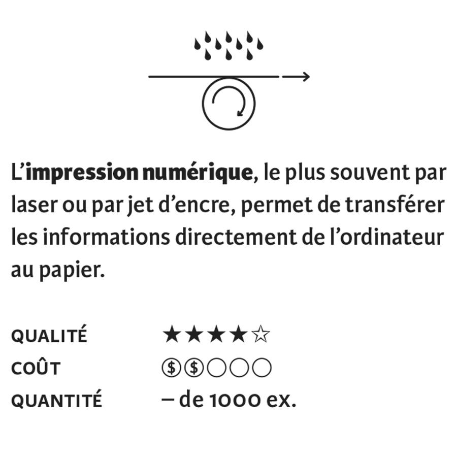 Infographie comparant l'impression numerique et l'impression offset.
