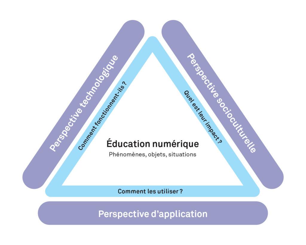 Le triangle de Dagstuhl